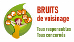Bruits de voisinages
